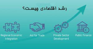 رشد اقتصادی چیست؟