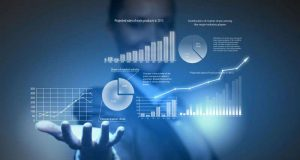 پرسشنامه استاندارد تحلیل نقاط قوت در بازاریابی