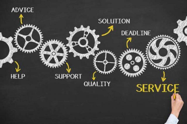 پرسشنامه کیفیت خدمات مربوط به سفارشات و دریافت کالا